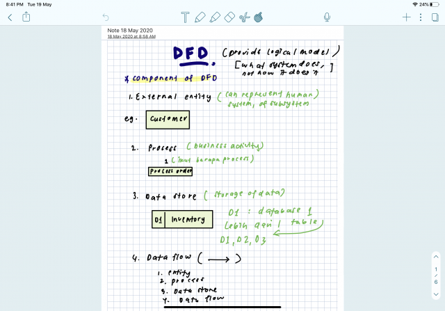 2020 notability walkthrough; Notability Notes Example