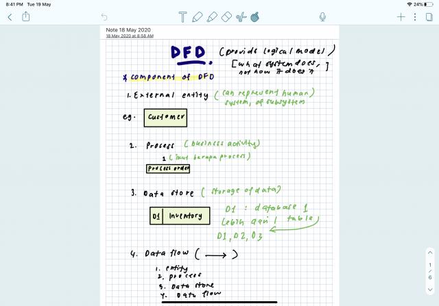 2020 notability walkthrough; Notability Notes Example