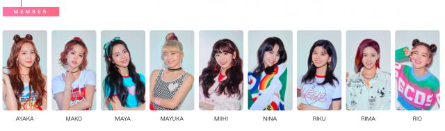 NiziU Members